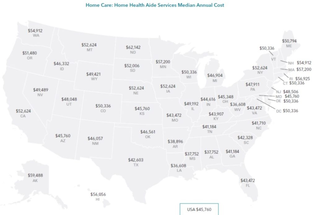 Home Health Aide Services Median Annual Costs 2015