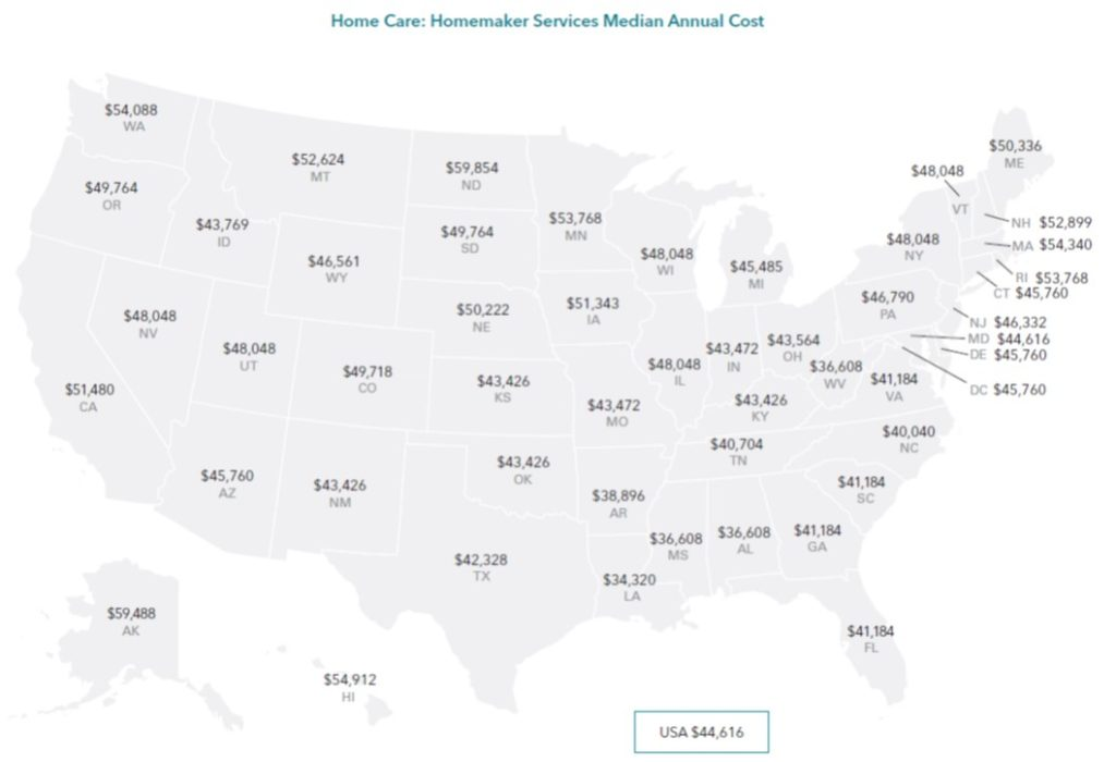 Homemaker Services Median Annual Costs 2015